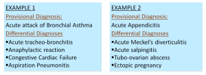 Differential Diagnosis as List of Possible Disease