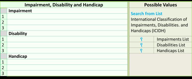 Impairment, Disability & Handicaps