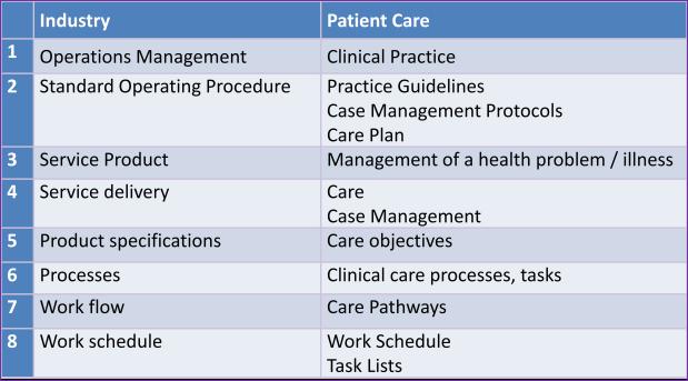 Care Plan 1