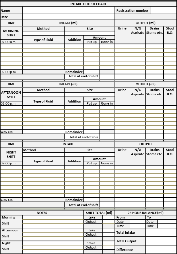 Medication Flow Samples Sheet