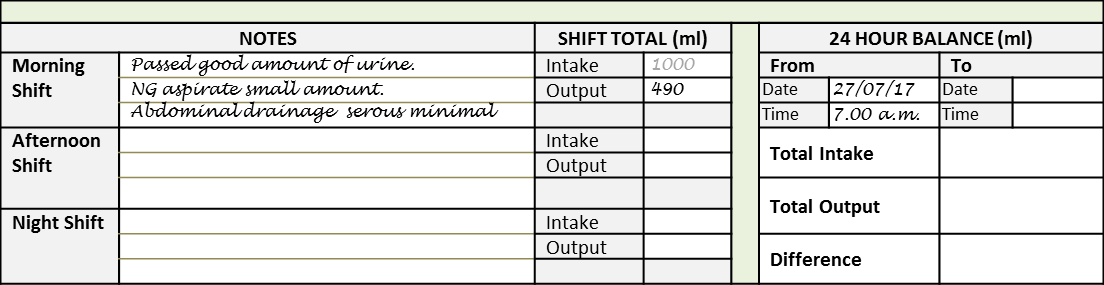 Shift total of Output