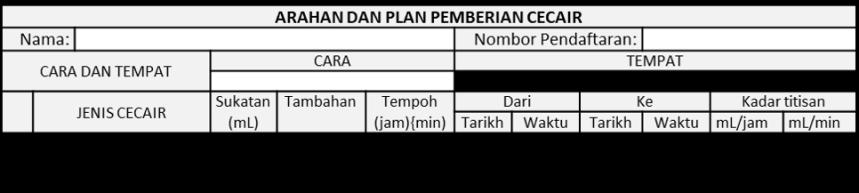 Arahan Bersama Plan